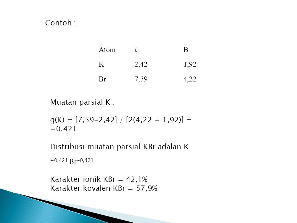 Contoh : Atom. a. B. K. 2,42. 1,92. Br. 7,59. 4,22. Muatan parsial K : q(K) = [7,59-2,42] / [2(4,22 + 1,92)] = +0,421.